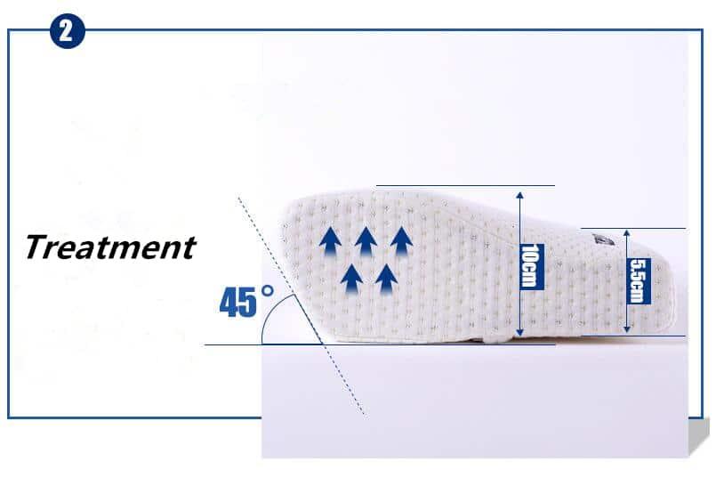 almohada ortopedica 3
